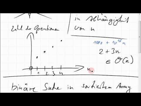 12C.7 Laufzeitkomplexität O(n), O(log n) usw.