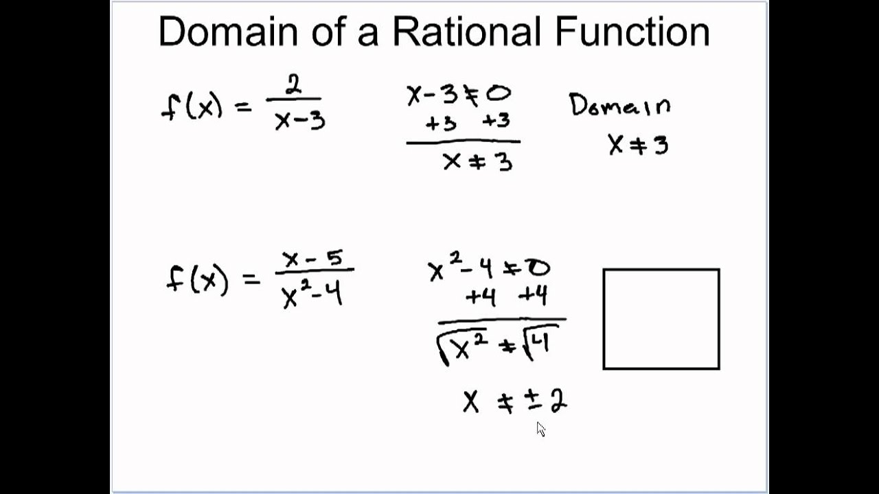 Domain Of Rational Functions Youtube