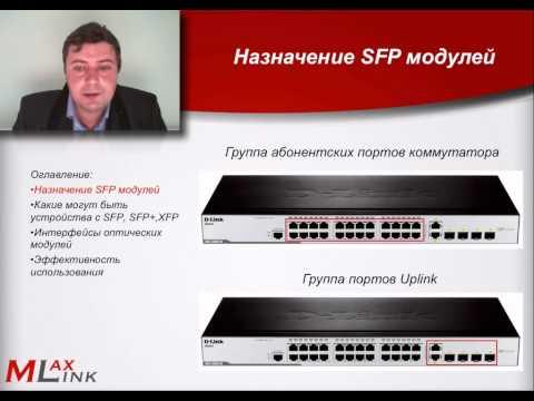 Лекция 1. Что такое SFP?
