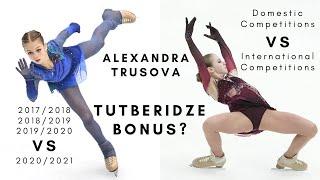 Alexandra TRUSOVA GOE Comparison Is There Really a TUTBERIDZE BONUS