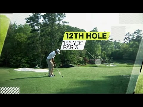 Trying to unravel the 12th hole at the Masters | Sport Science | Must-See