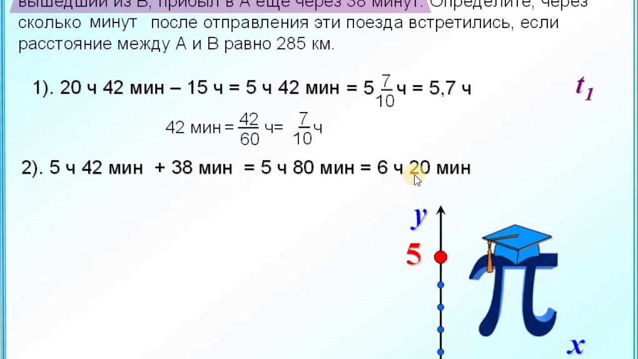 Решение задач на движение поезда задачи по динамике с подробным решением