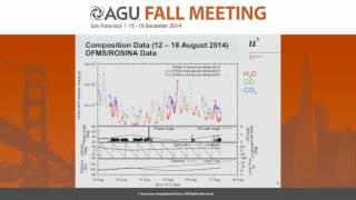 Early Activity of Churyumov-Gerasimenko: ROSINA/RTOF Results