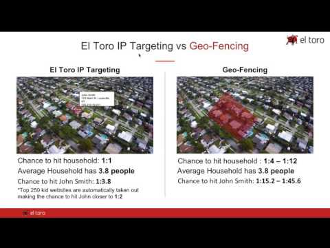 eltoro ip targeting| Product Arsenal 2016 11 17 13 04