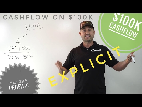 Small Business Cashflow Explained [$100k Example]