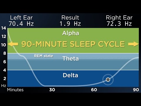 [ADVANCED] The Best Binaural Beats for a Deep Sleep (90-Minute Sleep Cycle)