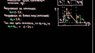 Лекц 9 г Закон Ома для полной цепи