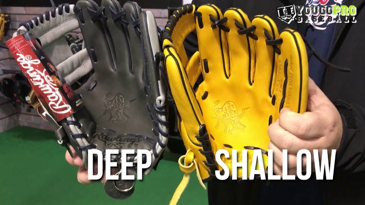 Glove Buying Guide How To Pick The Right Size Glove Baseball Glove Sizing Tips