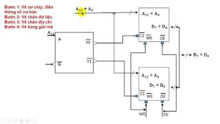 Kiến trúc máy tính - Hướng dẫn thiết kế Module nhớ
