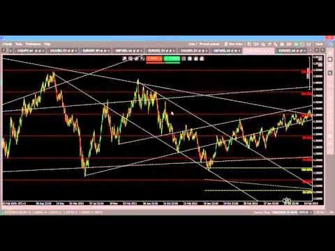 W23  Creating Successful Traders & Investors P3