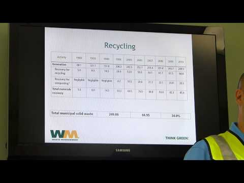 Waste Management Reuter Recycling Facility with Shiraz Kashar - Part I