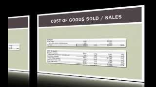 Accounting 101: The Income Statement