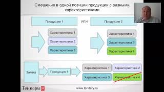 44-ФЗ: Подводные камни технического задания и проекта контракта. Введение.