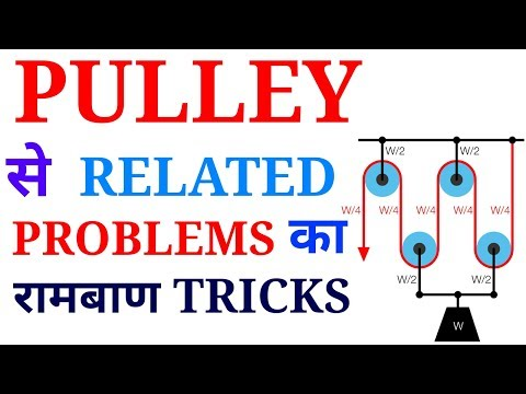 Pulley dhamaka trick for neet and jee