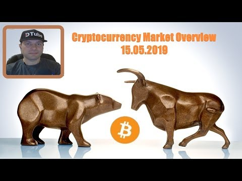 cryptocurrency-market-overview-|-15.05.2019-by-@cryptospa