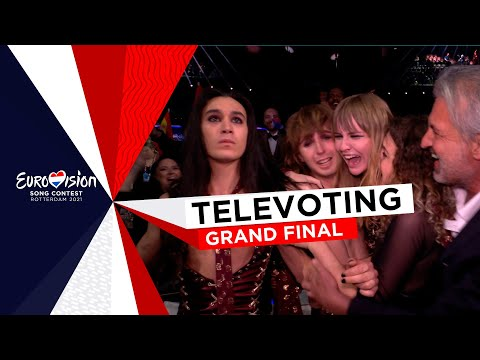 The exciting televoting results sequence of Eurovision 2021