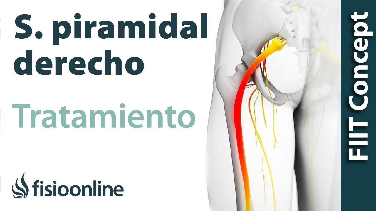 dolor agudo justo encima del hueso de la cadera derecha