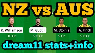 NZ vs AUS Dream11| NZ vs AUS | NZ vs AUS Dream11 Team|