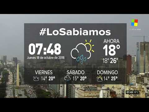 El pronóstico del clima para hoy y los próximos días