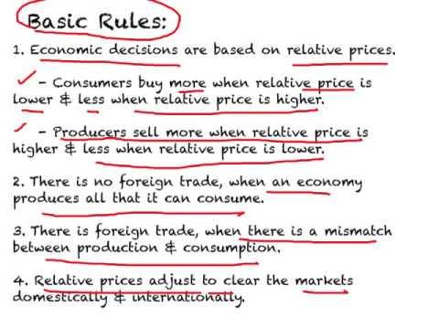 Basic Trade Model: General Equilibrium Analysis 1