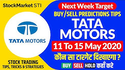 Tata Motors share price targets | Tata Motors news | TATAMOTOR stock | tata motor forecast target
