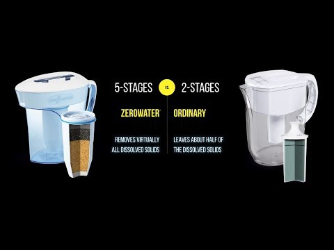 Zerowater filter Review and Water TDS test