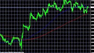 Видео обзор пары EUR/USD с 06.08.2013 по 09.08.2013
