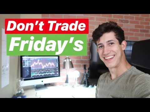 Why To Not Force A Trade On Friday | Stock Investing 101