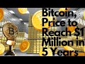 MONSTROUS WEEK as Bitcoin Price SOARS, BTC Dominance ...