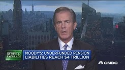 Santelli Exchange: Underfunded pension liabilities