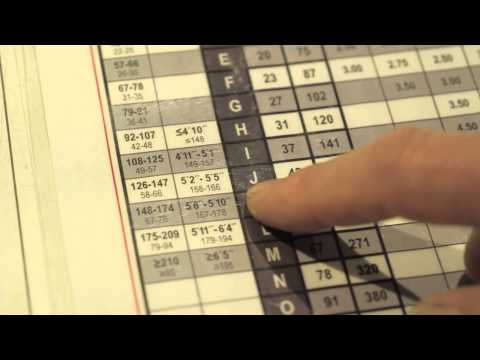 How to Calculate the Release Setting for a Ski Binding