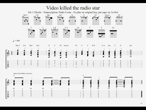 Video Killed the Radio Star, The Buggles - Tutorial, Cover, Tab, Guitar, Chords