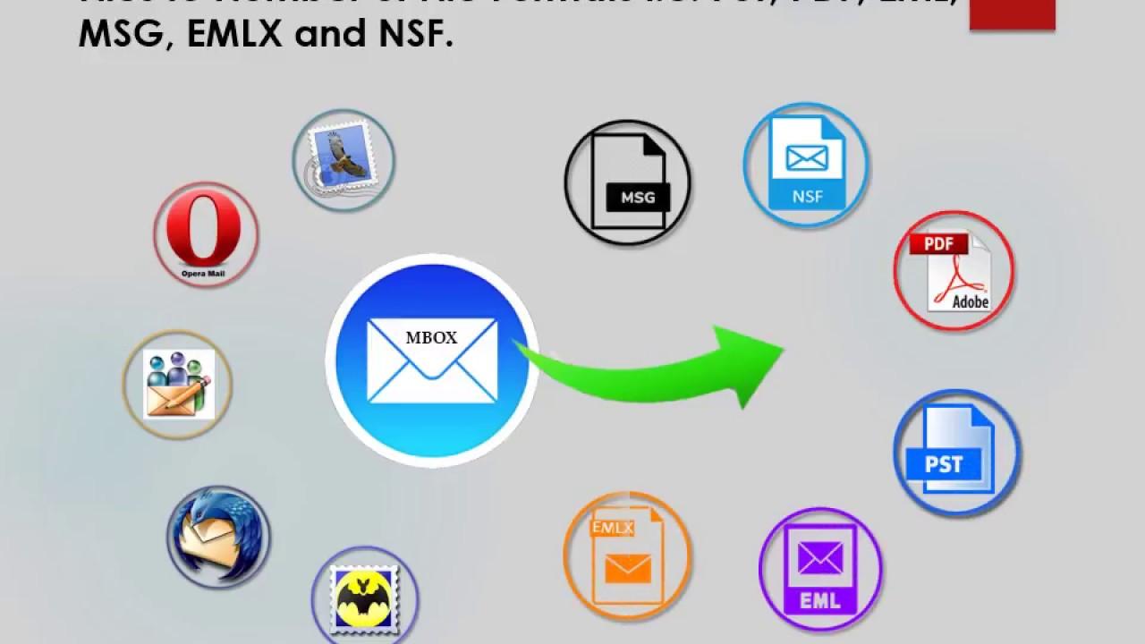MailsMagic MBOX to Zimbra Converter