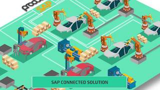CMMS Software   Smart Factory Plant Maintenance    Productoo Industry 4.0