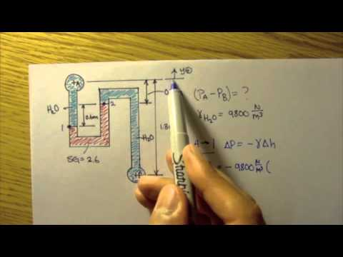 Fluid Mechanics: Static Pressure: Example 3: Part 1
