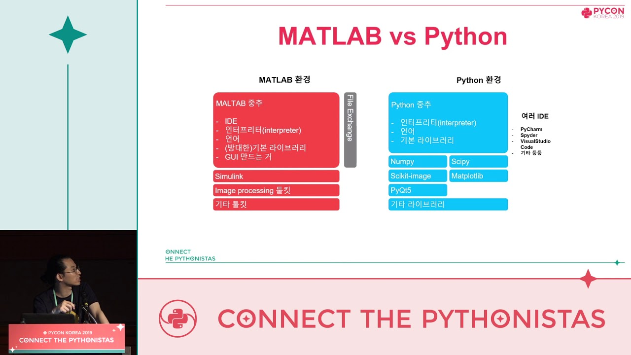 Image from MATLAB 사용자에서 Python 사용자로 거듭나기 - 조인태 - PyCon.KR 2019