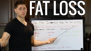 The Most Important Rule of Fat Loss