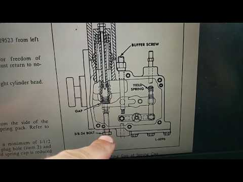 Detroit Diesel Power