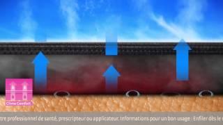 Bas de contention - bas de compression par medi