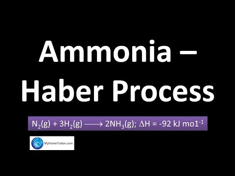 Ammonia - Haber Process | Manufactured Substances in Industry
