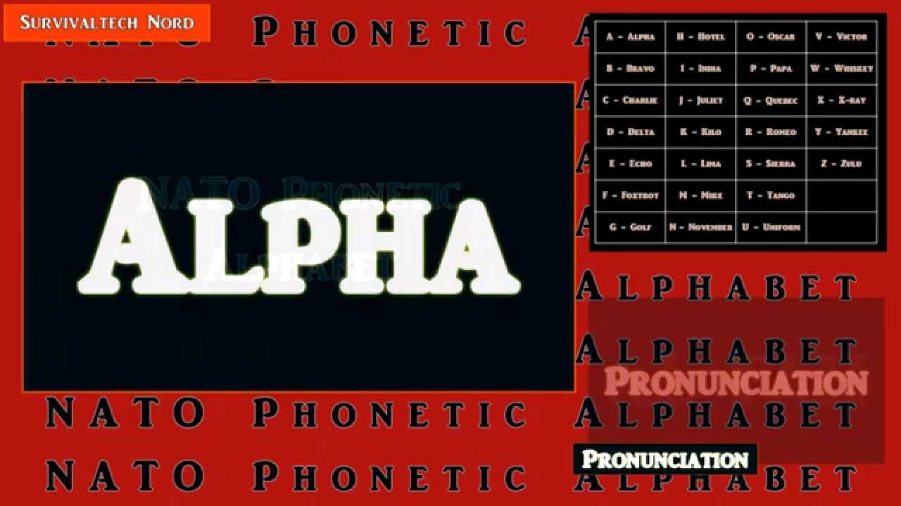 Assez Learn the NATO Phonetic Alphabet for Ham Radio Emergency  YK29