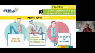 Seminário Digital de Apoio - Ensino e Formação Profissional