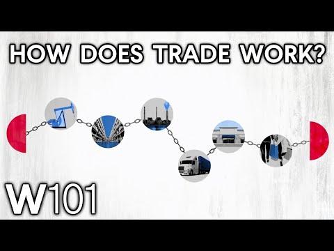 International Trade Explained | World101