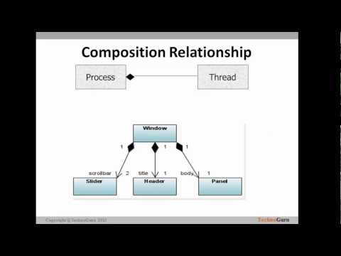 Data Modelling Tutorial - UML - Class Diagram