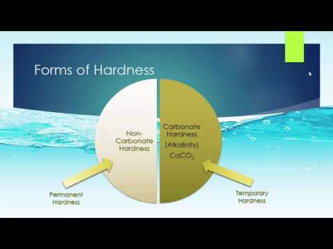Introduction To Water II - Hardness Alkalinity And More