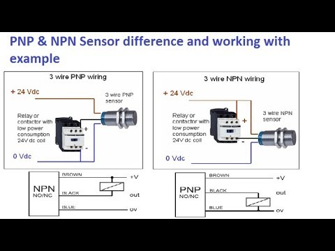 How To Identify Sensor Pnp Or Npn Ii Pnp And Npn Sensor With Example Youtube