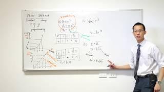 Direct Variation (2 of 5: Forming variation equations)