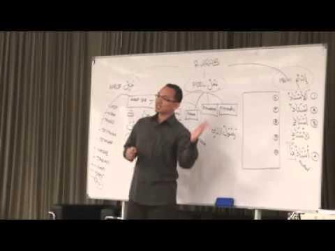 Cara Mudah Belajar Bahasa Arab Episod 1 [Part 1]