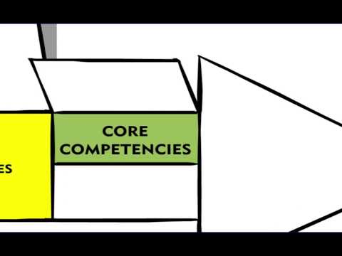 UNFPA Revised competency framework