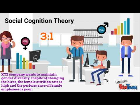 The Social Cognitive Theory